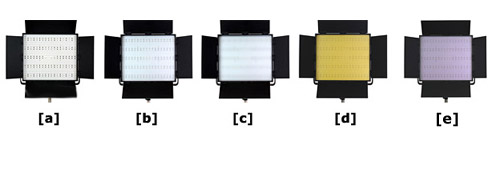 LED Leuchte CN-900 SA Filter